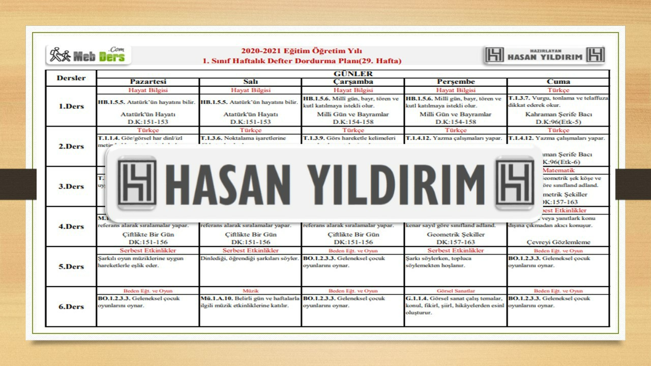 1.Sınıf 29.Hafta(3-7 Mayıs) Defter Dolum Planı