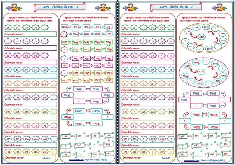 4.Sınıf Matematik Sayı Örüntüleri (2 Sayfa)