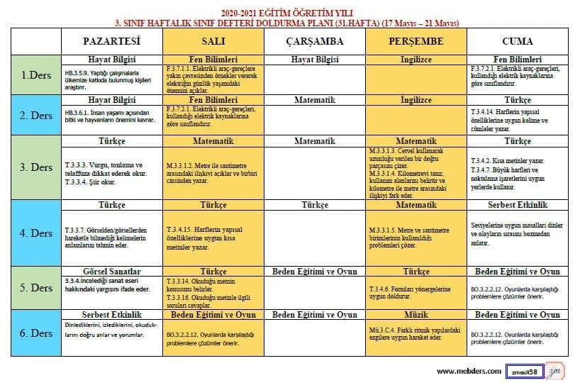 3.Sınıf 31.Hafta (17-21 Mayıs) Sınıf Defteri Doldurma Planı