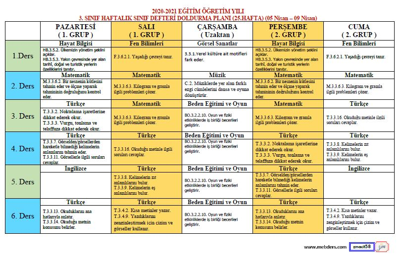3.Sınıf 25.Hafta (05 Nisan - 09 Nisan) Defter Dolum Planı