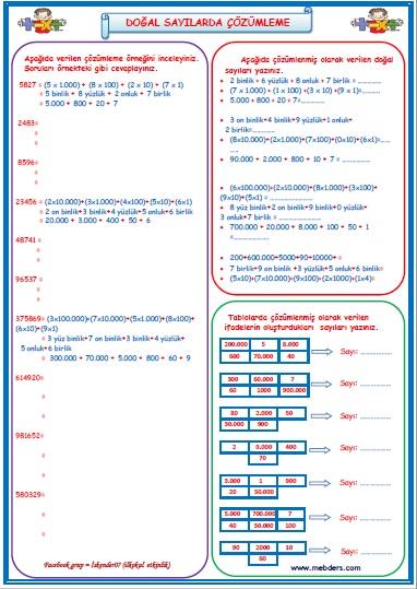 4.Sınıf Matematik Doğal Sayılarda Çözümleme Etkinliği