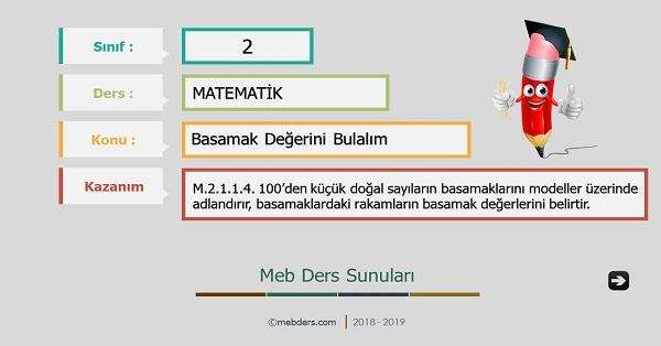 2.Sınıf Matematik Basamak Değerini Bulalım Sunusu