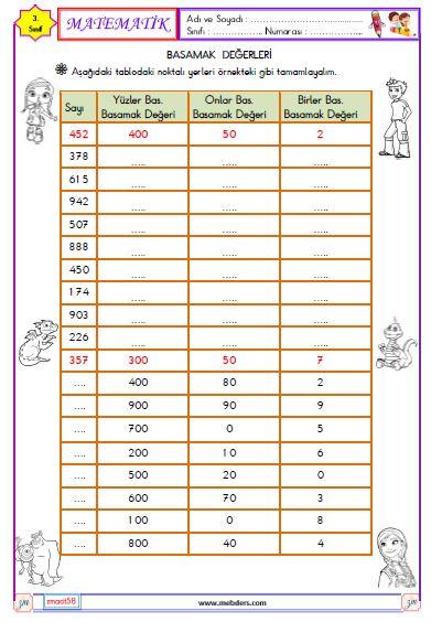 3. Sınıf Matematik Basamak Değerleri Etkinliği 2