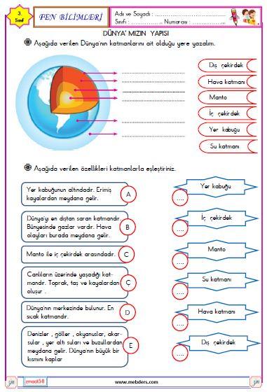 3. Sınıf Fen Bilimler Dünyamızın Yapısı Etkinliği 2
