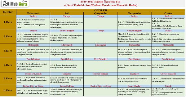 4.Sınıf 31.Hafta (17-21 Mayıs) Sınıf Defteri Doldurma Planı