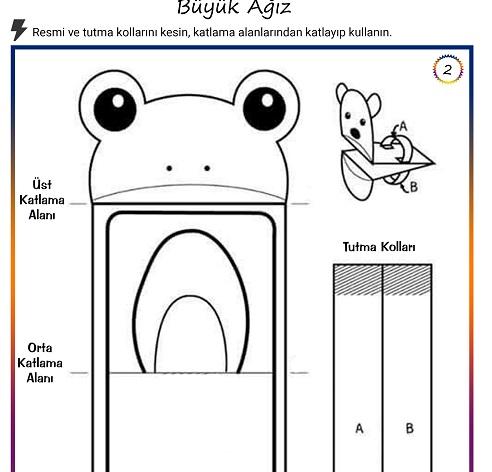 Büyük Ağız Kurbağa El Maskesi