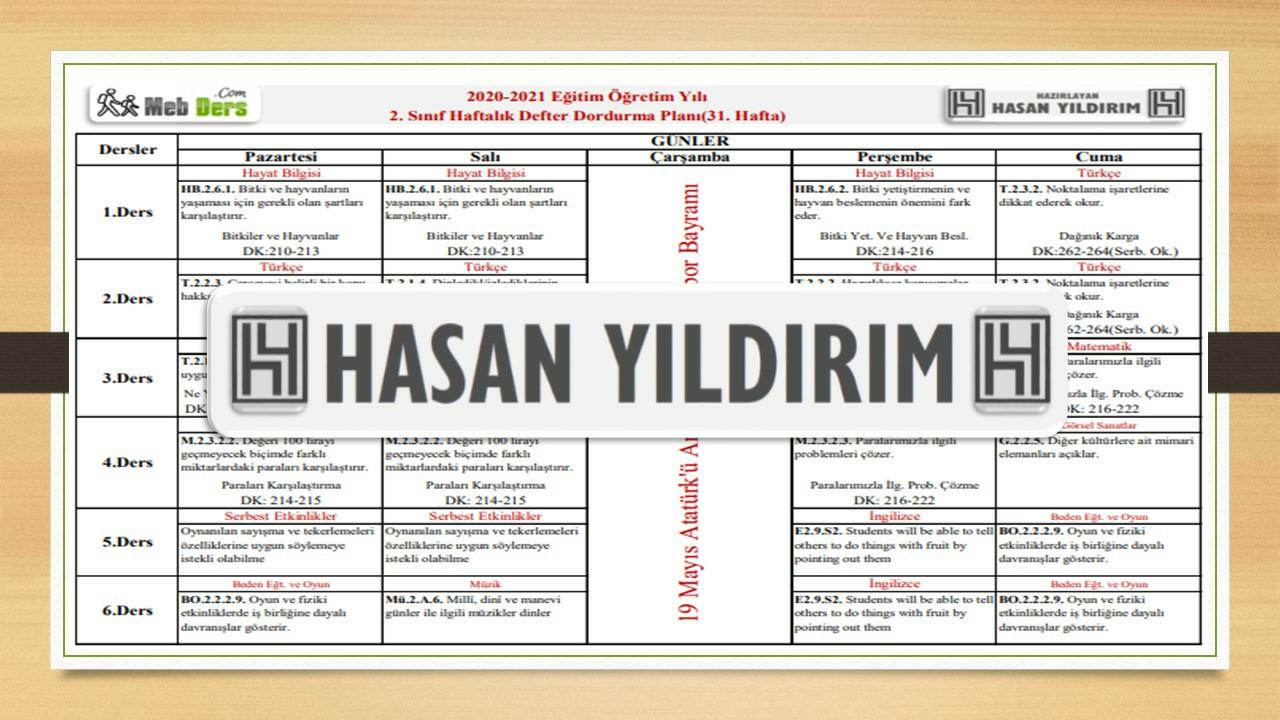 2.Sınıf 31.Hafta(17-21 Mayıs) Defter Dolum Planı