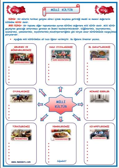 4.Sınıf Sosyal Bilgiler Milli Kültür Çalışması