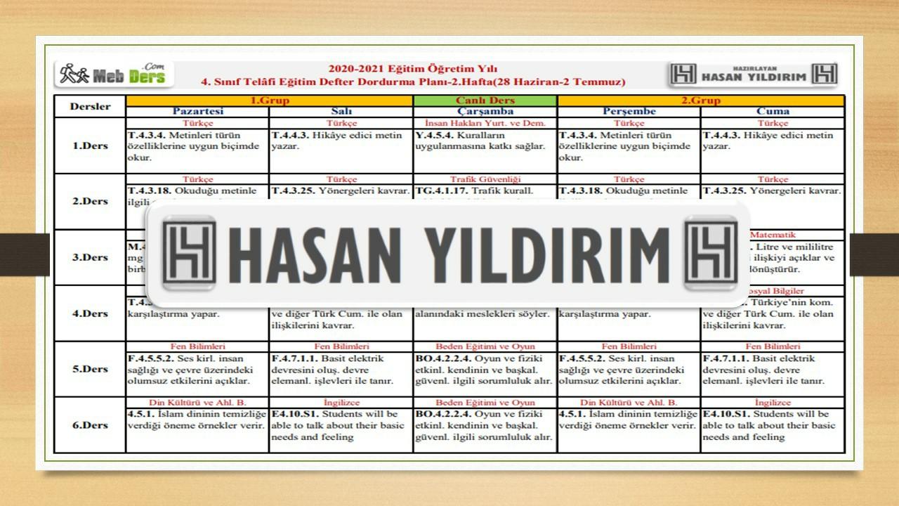 4.Sınıf Telafi Eğitim Defter Dolum Planı-2.Hafta(28 Haziran-2 Temmuz)