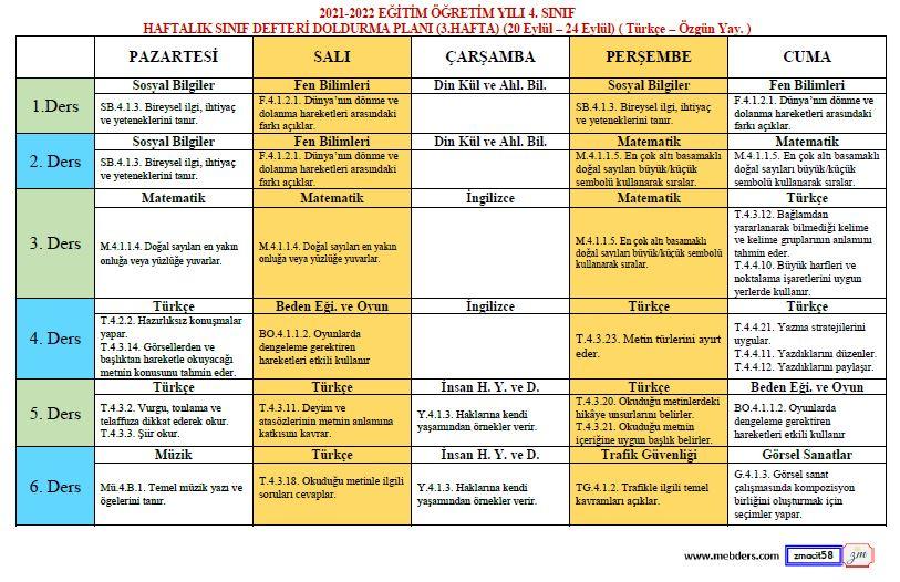 4. Sınıf Defter Dolum Planı ( 3. Hafta / 20-24 Eylül ) ( Türkçe Özgün Yayınları )