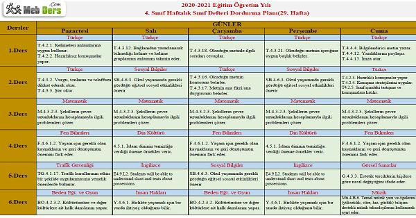 4.Sınıf 29.Hafta (3 - 7 Mayıs) Sınıf Defteri Doldurma Planı