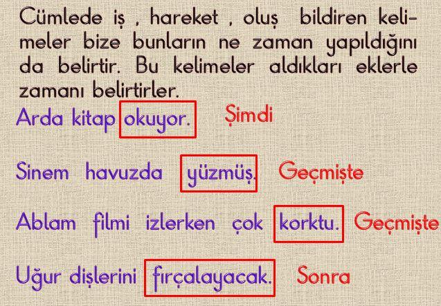 2. Sınıf Türkçe Cümlede Zaman  Powerpoint Sunumu