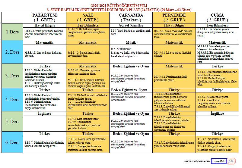 3.Sınıf 24.Hafta (29Mart - 02 Nisan) Defter Dolum Planı
