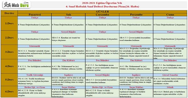 4.Sınıf 26.Hafta (12 - 16 Nisan) Sınıf Defteri Doldurma Planı