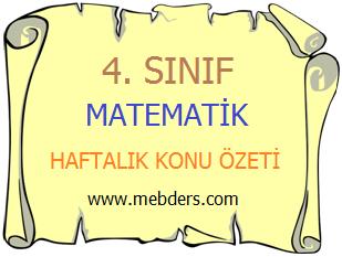 4. Sınıf Matematik Doğal Sayıları Sıralama Konu Özeti