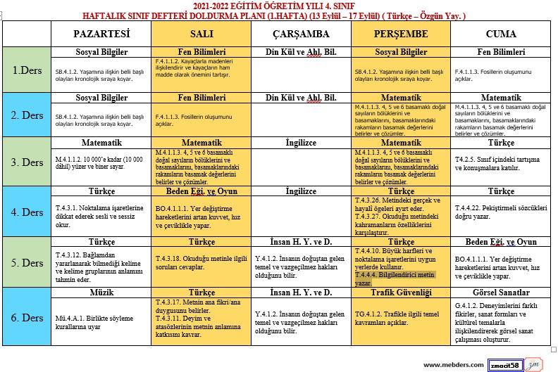 4. Sınıf Defter Dolum Planı ( 2. Hafta / 13-17 Eylül ) ( Türkçe Özgün Yayınları )