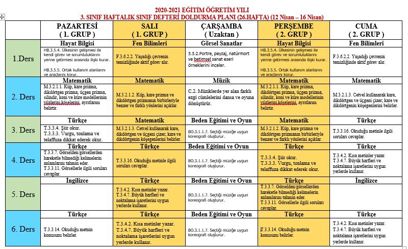 3.Sınıf 26.Hafta 12 Nisan - 16 Nisan) Defter Dolum Planı