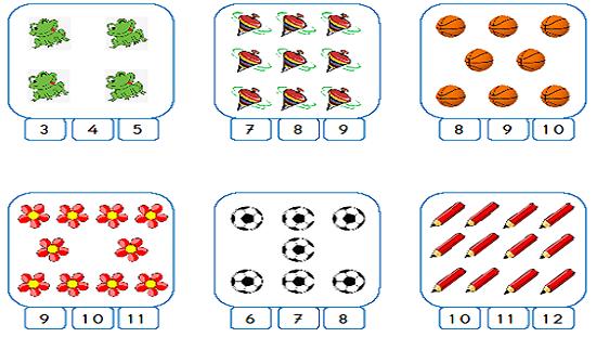 1.Sınıf Matematik Nesneleri Sayalım Etkinliği 2