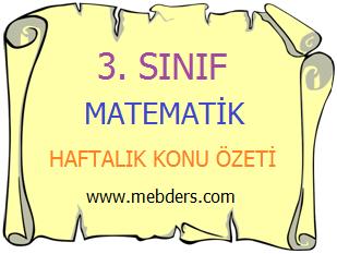3. Sınıf Matematik Ritmik Sayma ve Sayı Örüntüleri Konu Özeti