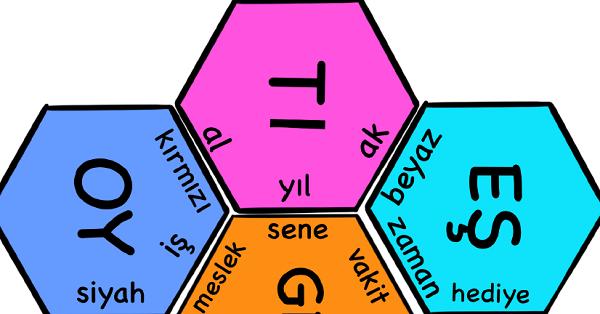 1.Sınıf Türkçe Eş Anlamlı Kelimeler Altıgen Oyunu Etkinliği