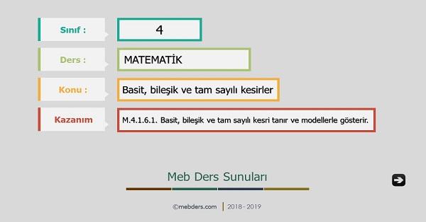 4.Sınıf Matematik Basit, Bileşik ve Tam Sayılı Kesirler Sunusu