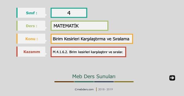 4.Sınıf Matematik Birim Kesirleri Karşılaştırma ve Sıralama Sunusu