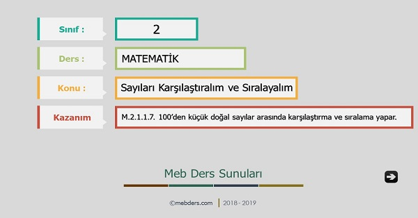 2.Sınıf Matematik Sayıları Karşılaştıralım ve Sıralayalım Sunusu