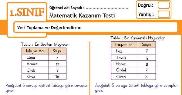1.Sınıf Matematik Veri Toplama ve Değerlendirme Kazanım Testi