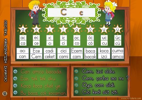 C Sesi Okumayı Hızlandırma Tablosu