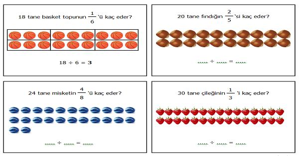 4 Sinif Matematik Bir Coklugun Bir Basit Kesir Kadarini Belirleme
