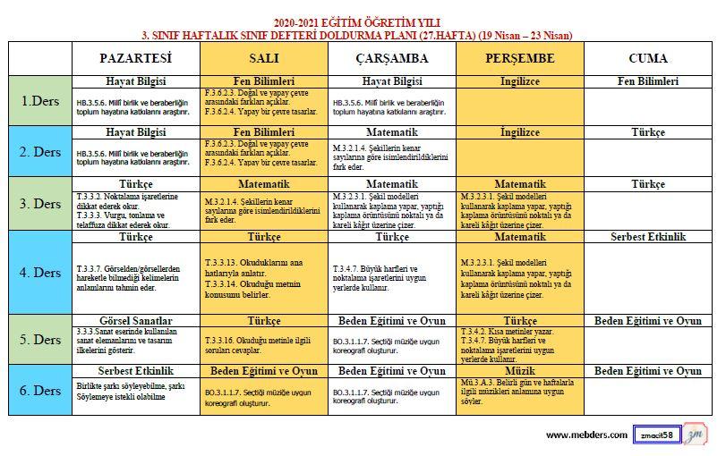 3.Sınıf 27.Hafta ( 19 Nisan - 23 Nisan) Defter Dolum Planı