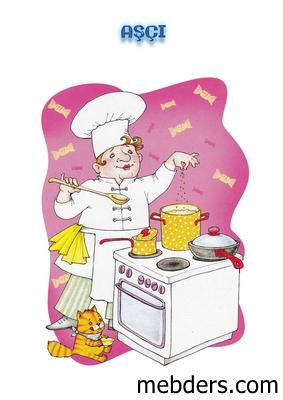 Clipart aşçı meslek kartı