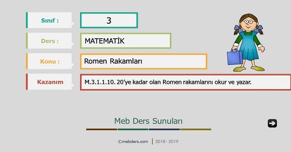 3.Sınıf Matematik Romen Rakamları Sunusu