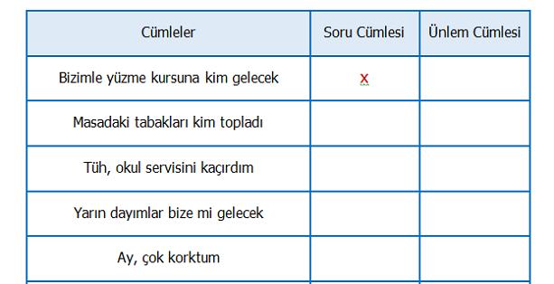 4.Sınıf Türkçe Soru ve Ünlem Cümlesi Etkinliği