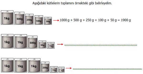 4.Sınıf Tartma ( Kilogram ve Gram) Etkinliği