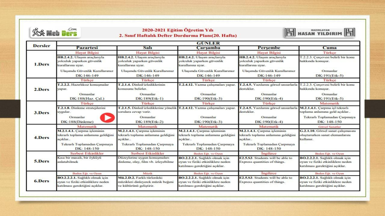 2.Sınıf 20.Hafta(01-05 Mart) Defter Dolum Planı