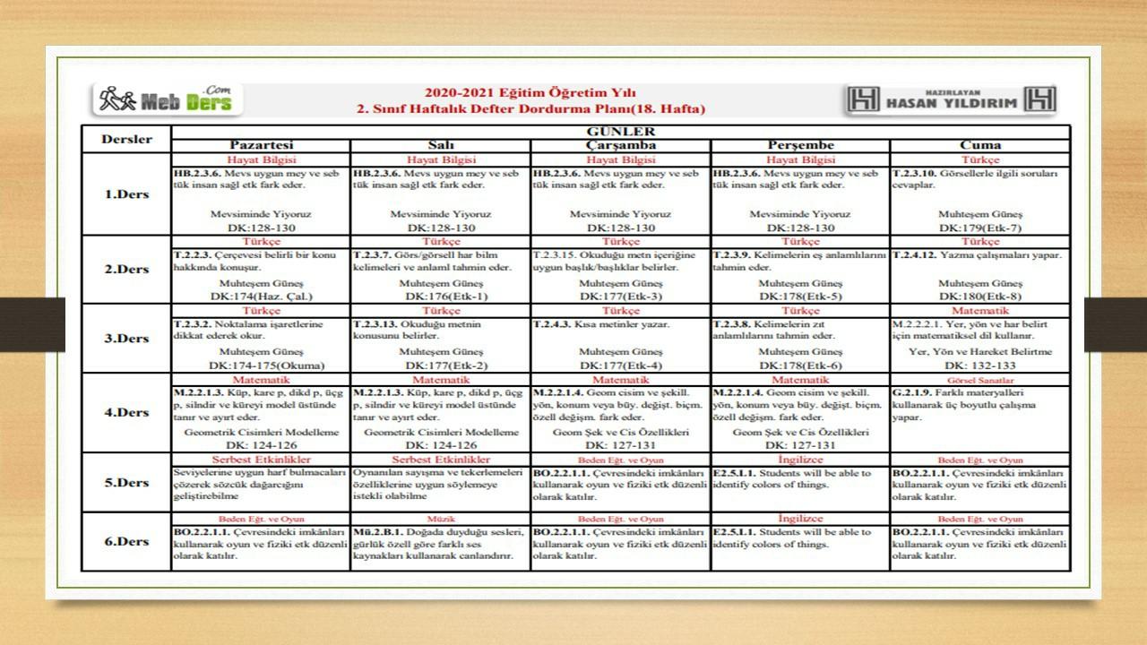 2.Sınıf 18.Hafta(15-19 Şubat) Defter Dolum Planı