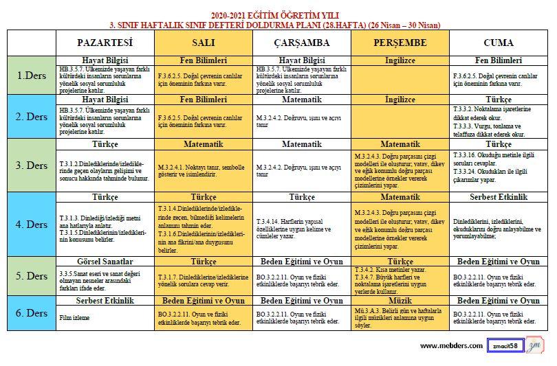 3.Sınıf 28.Hafta ( 26 Nisan - 30 Nisan) Defter Dolum Planı