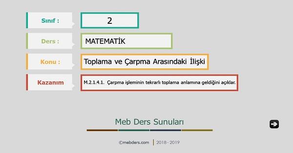 2.Sınıf Matematik Toplama ve Çarpma Arasındaki İlişki Sunusu