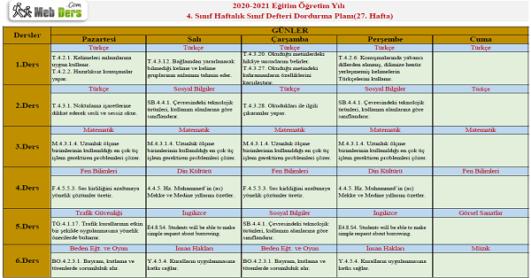 4.Sınıf 27.Hafta (19 - 22 Nisan) Sınıf Defteri Doldurma Planı