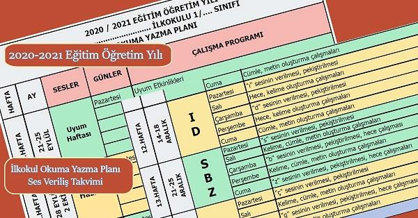 2020-2021 Yılı 1.Sınıf İlkokuma Okuma Yazma Planı - Ses Veriliş Takvimi