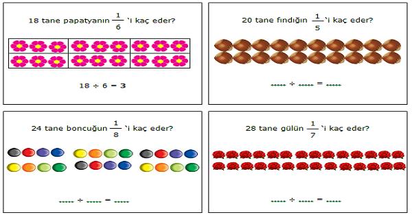 3.Sınıf Matematik Birim Kesir (Bir Çokluğun Belirtilen Bir Kesir Kadarını Bulma)