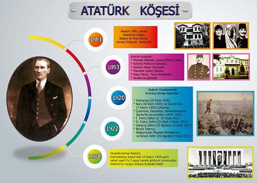 70x50 cm Atatürk Köşesi Afişi