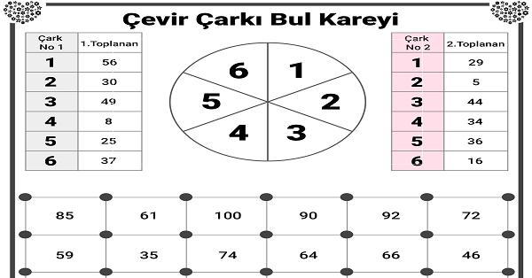 İki Basamaklı Sayılarla Toplama Oyunu - Çevir Çarkı Bul Kareyi