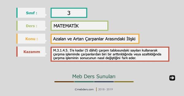3.Sınıf Matematik Azalan ve Artan Çarpanlar Arasındaki İlişki Sunusu
