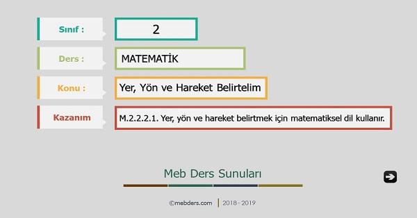2.Sınıf Matematik Yer, Yön ve Hareket Belirtelim Sunusu