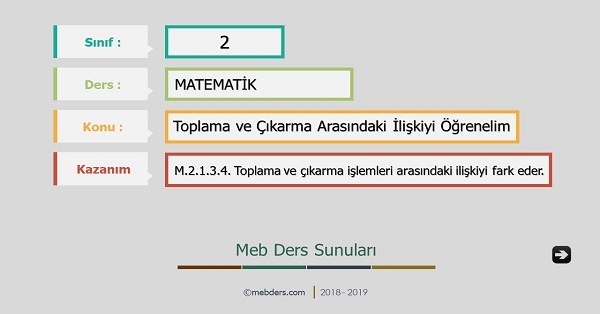 2.Sınıf Matematik Toplama ve Çıkarma Arasındaki İlişki Sunusu