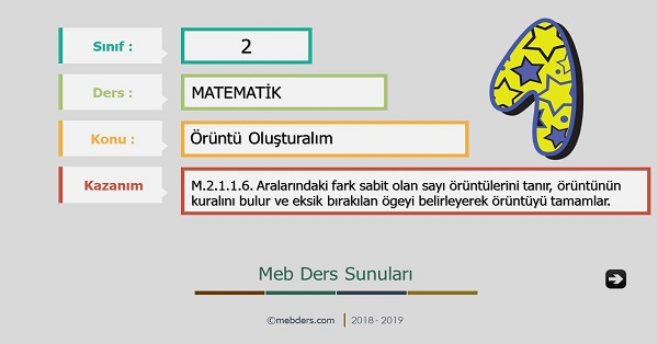 2.Sınıf Matematik Örüntü Oluşturalım Sunusu