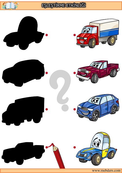 Araba gölgesi eşleştirme etkinliği