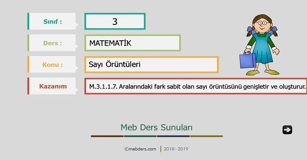 3.Sınıf Matematik Sayı Örüntüleri Sunusu